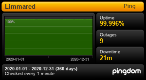 Uptime Report for Limmared: 2020-01-01 to 2020-12-31