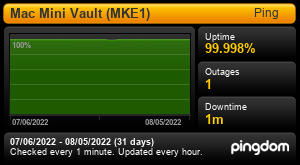 Uptime Report for Mac Mini Vault (MKE1): Last 30 days