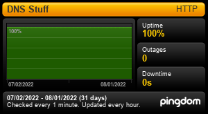 Uptime Report for DNS Stuff: Last 30 days